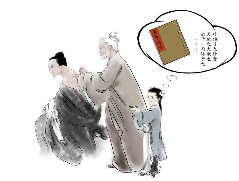 南宁市 . 管理中心(中医特色调理)
